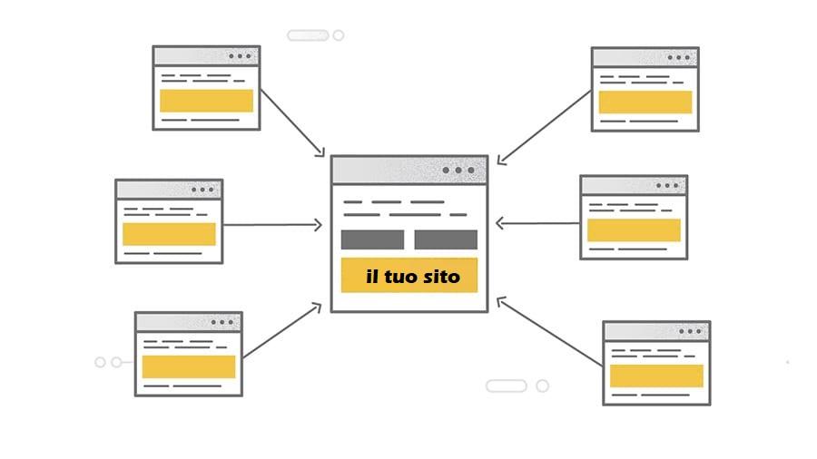attività-link-building